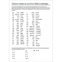 Fars/Perzisch, Bijbelboekenoverzicht, Farsi-Nederlands